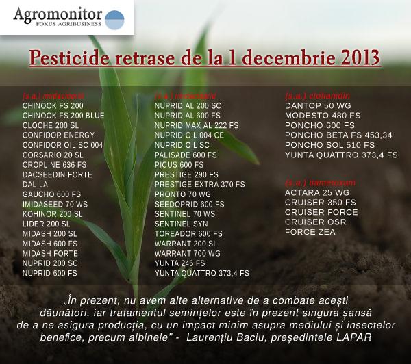 pesticide-insecticide-retrase-decembrie-2013